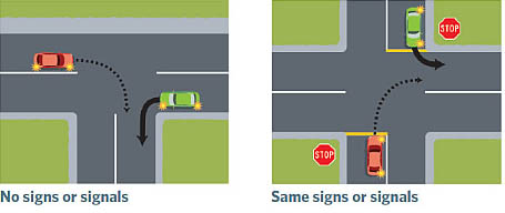 If you're turning right give way example